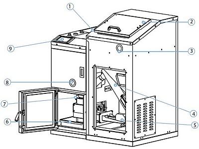 Терморегулятор комнатный ctr-5700 plus twin alpha, цена 4 018 руб.