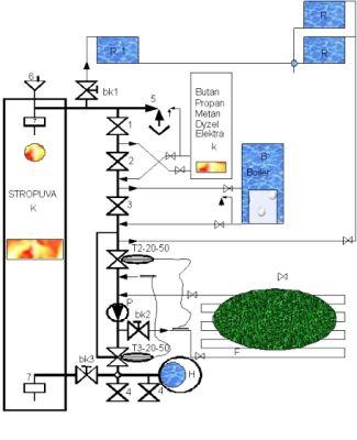 """Рекомендуемая схема обвязки твердотопливных котлов """"STROPUVA """" с подключением радиаторов, бойлеров,газового..."""